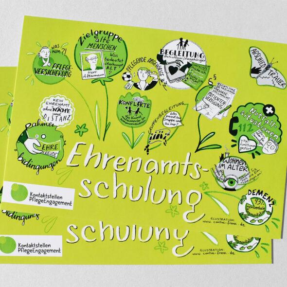 Postkarten zur Bewerbun der Ehrenamtsschulung, mit Überschrift und illustrierter Vorschau auf die Inhalte
